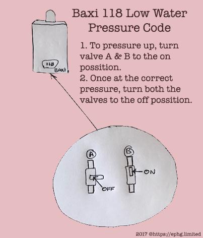 Baxi 118 Boiler Fault Code